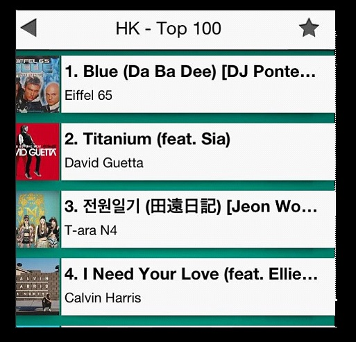 BLue Eiffel 65 prima in classifica Hong Kong